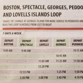 Interisland ferries...combine these with the direct ferries from Boston to Spectacle or Georges or the Hingham loop to visit different ferries.