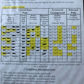 List of camping options and information from the gate house.