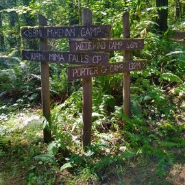 choice of hikes
